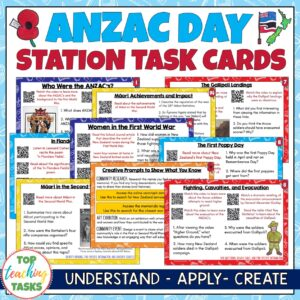 Anzac Day stations