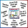 Digital Anzac Day Webquest