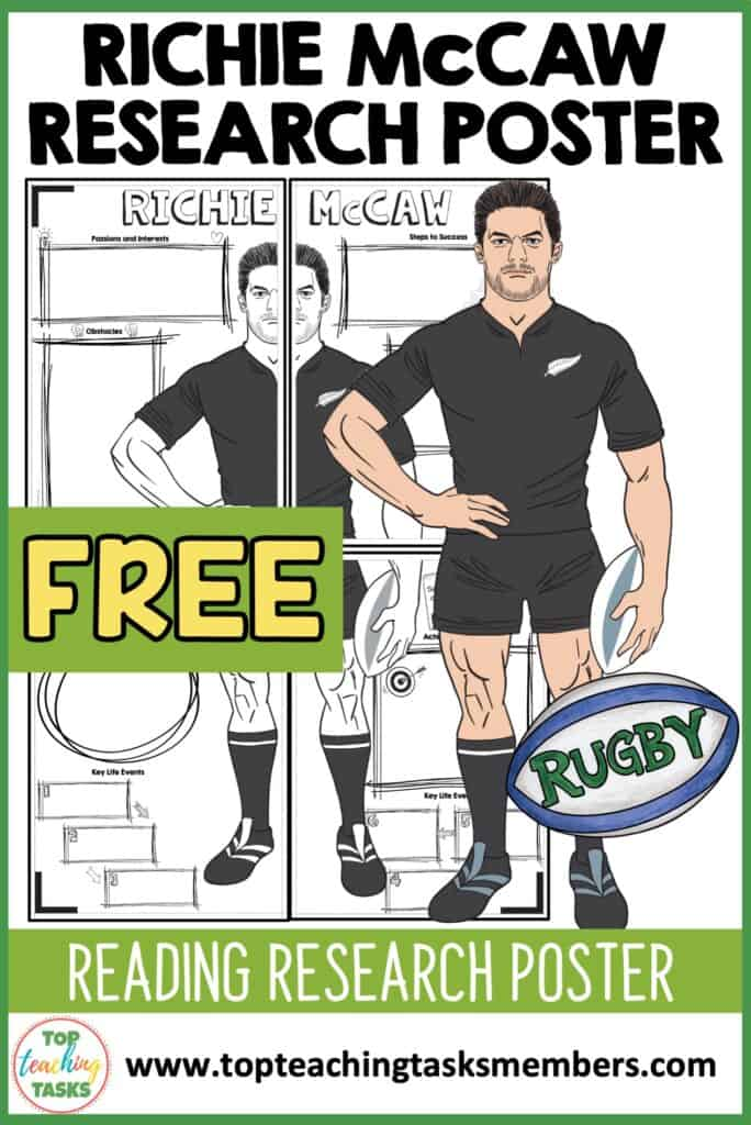A collaborative reading activity, sure to engage your sports-mad students. Using the information sheet and their own independent research (QR codes and additional web links are included), students present their learning about Richie McCaw. Use as an A4 poster or use the large poster pieces that make an A2 poster… and yes, it's FREE.